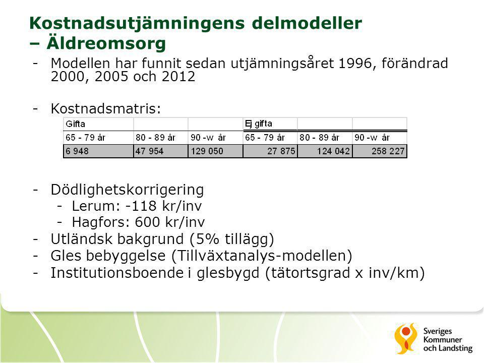 Kostnadsutjämningens delmodeller – Äldreomsorg -Modellen har funnit sedan utjämningsåret 1996, förändrad 2000, 2005 och 2012 -Kostnadsmatris: -Dödligh