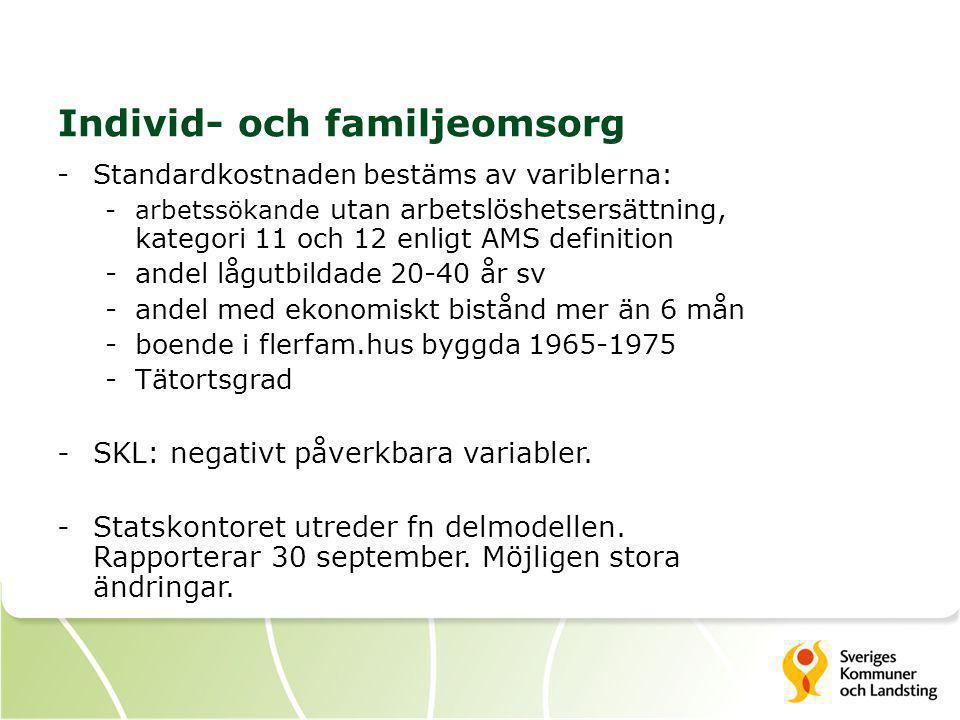 Individ- och familjeomsorg -Standardkostnaden bestäms av variblerna: -arbetssökande utan arbetslöshetsersättning, kategori 11 och 12 enligt AMS defini