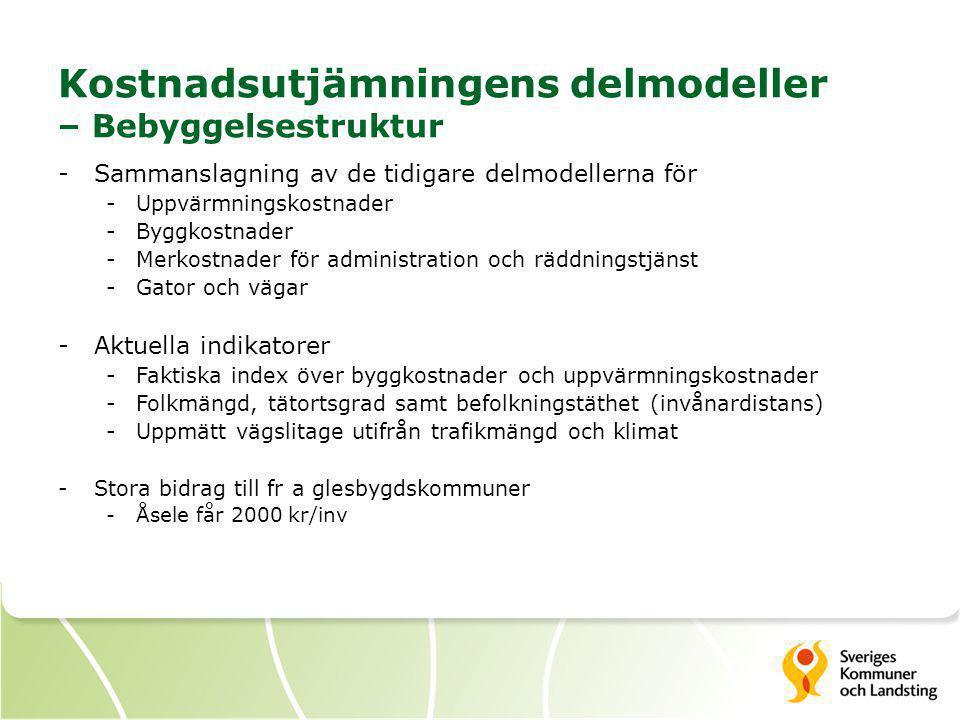 Kostnadsutjämningens delmodeller – Bebyggelsestruktur -Sammanslagning av de tidigare delmodellerna för -Uppvärmningskostnader -Byggkostnader -Merkostn