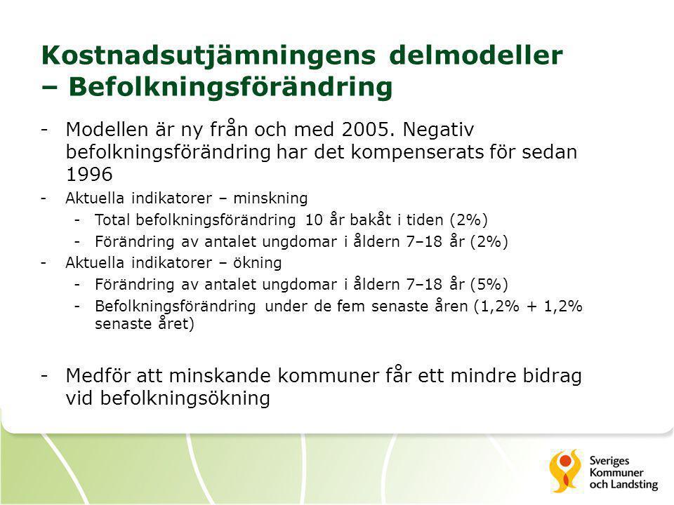 Kostnadsutjämningens delmodeller – Befolkningsförändring -Modellen är ny från och med 2005. Negativ befolkningsförändring har det kompenserats för sed