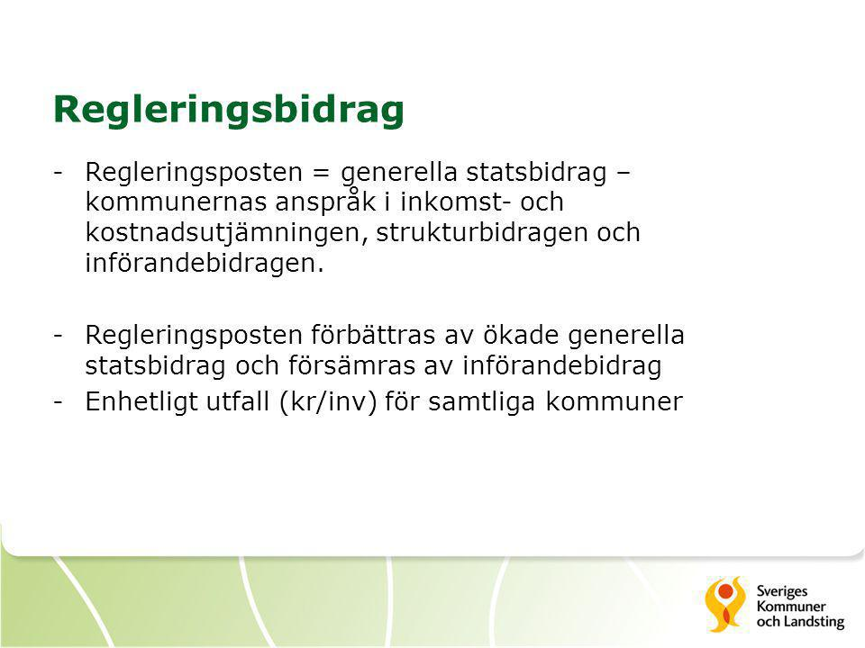 Regleringsbidrag -Regleringsposten = generella statsbidrag – kommunernas anspråk i inkomst- och kostnadsutjämningen, strukturbidragen och införandebid