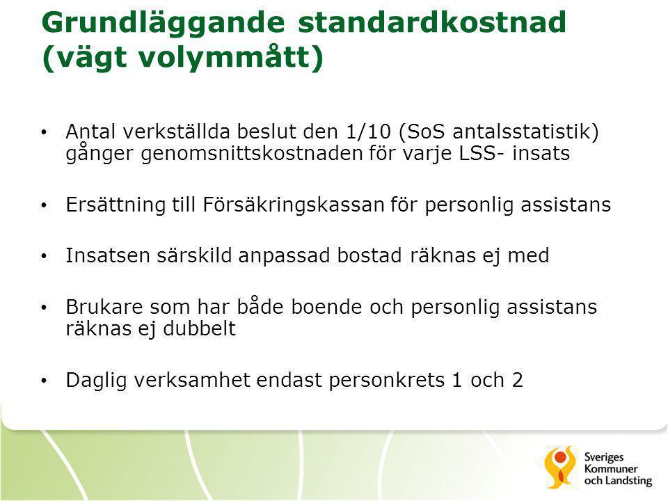 Grundläggande standardkostnad (vägt volymmått) Antal verkställda beslut den 1/10 (SoS antalsstatistik) gånger genomsnittskostnaden för varje LSS- insa