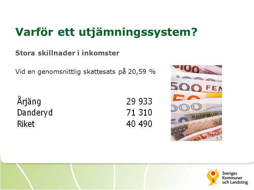 Varför ett utjämningssystem? Stora skillnader i inkomster Vid en genomsnittlig skattesats på 20,59 %
