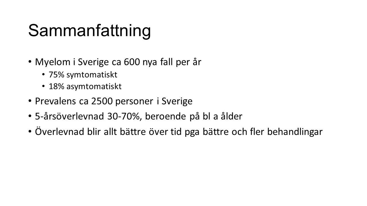 Sammanfattning Myelom i Sverige ca 600 nya fall per år 75% symtomatiskt 18% asymtomatiskt Prevalens ca 2500 personer i Sverige 5-årsöverlevnad 30-70%,