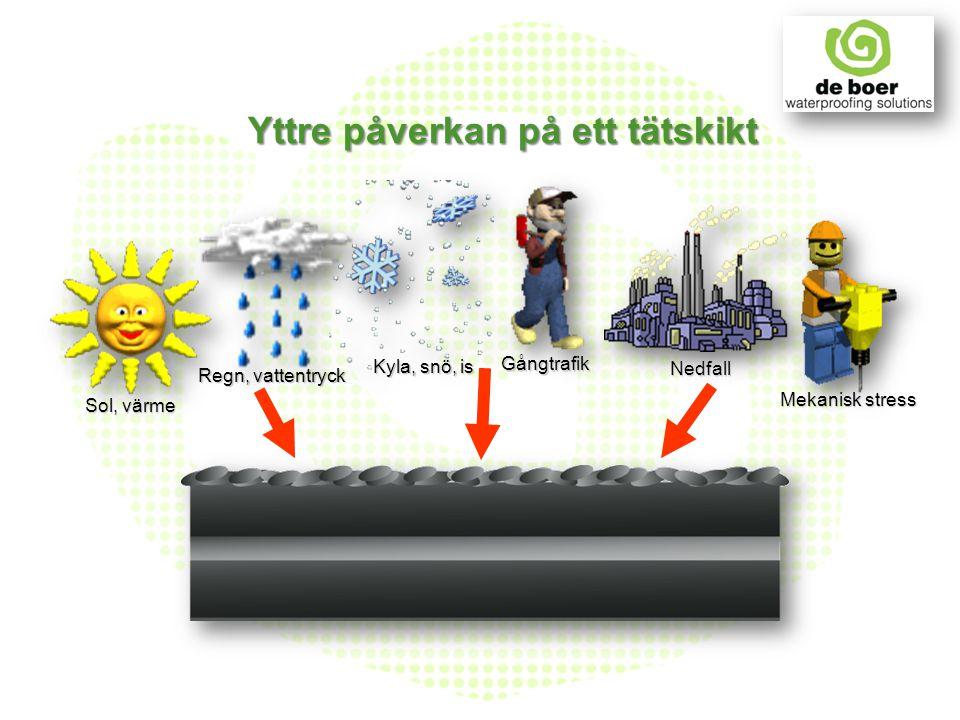 Utveckling och egenskaper av asfaltsbaserade tätskikt - asfalt - TPO- modifierad asfalt UV-resistent (bra skydd mot sol o värme) Åldringsbeständig Hög mjukpunkt (150°C) Lägre vidhäftningsstyrka (<SBS) Lägre skarvstyrka (<SBS) Sämre i kyla (<SBS) Oxiderad asfalt Oxiderad asfalt Inte UV-resistent (skydd mot sol o värme) Inte åldringsbeständig Temperaturkänslig Låg mjukpunkt SBS- modifierad asfalt Elasticitet, mjukhet Hög motståndskraft mot kyla (-25°C) Starkare skarvar (>TPO) Mindre UV-resistent (<TPO) Mindre åldringsbeständig (<TPO) Lägre mjukpunkt (<TPO)