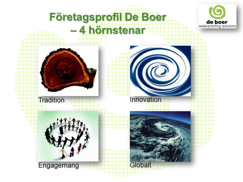 Tradition Engagemang Globalt Innovation Företagsprofil De Boer – 4 hörnstenar