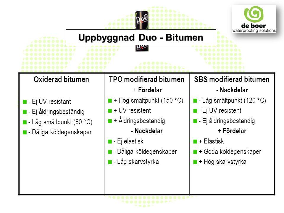 Hård yta Stabila uppvik som inte kasar UV-resistent Lång livslängd; ca 50 % längre än SBS Ovansida av: TPO bitumen Uppbyggnad Duo - Bitumen