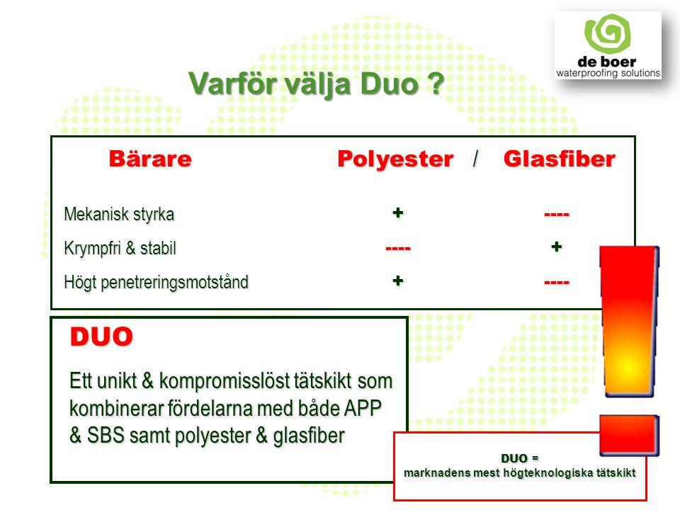 Polyester / Mekanisk styrka Krympfri & stabil Högt penetreringsmotstånd +----+----+---- GlasfiberBärare DUO Ett unikt & kompromisslöst tätskikt som ko