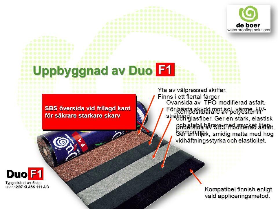 Varför välja Duo UV-resistensVidhäftningsstyrkaÅldringsbeständighet Elasticitet / mjukhet Modifierad asfalt APP eller SBS Polyesterfilt eller Riv- Draghållfasthet Stabiltet/krympning Töjningsförmåga Glasfiberväv Bärare/armering Traditionella tätskikt, alltid en kompromiss......