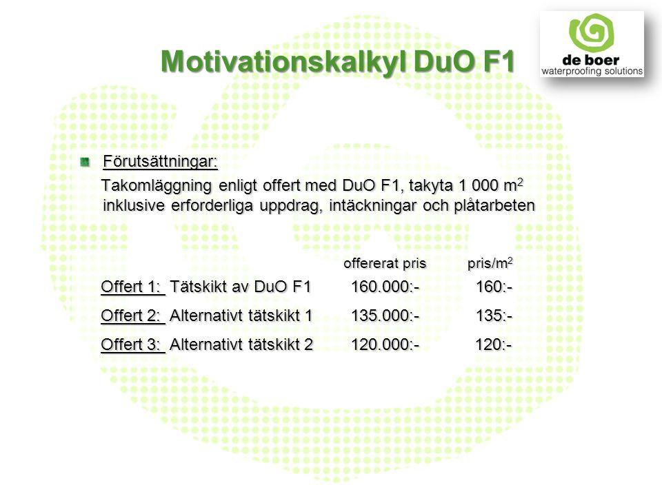 Motivationskalkyl DuO F1 Förutsättningar: Takomläggning enligt offert med DuO F1, takyta 1 000 m 2 inklusive erforderliga uppdrag, intäckningar och pl