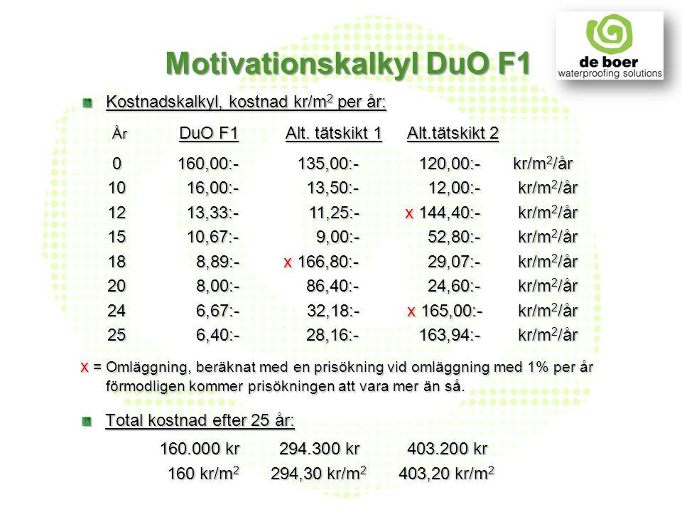 Motivationskalkyl DuO F1 Diagram total kostnad efter 25 år DuO F1 alt.1 alt.2 DuO F1 alt.1 alt.2 Offererat pris 160.000:- 135.000:- 120.000:- 403 200 kr 294 300 kr 160 000 kr