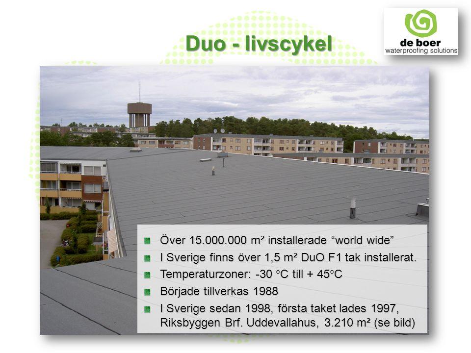 """Över 15.000.000 m² installerade """"world wide"""" I Sverige finns över 1,5 m² DuO F1 tak installerat. Temperaturzoner: -30 °C till + 45°C Började tillverka"""