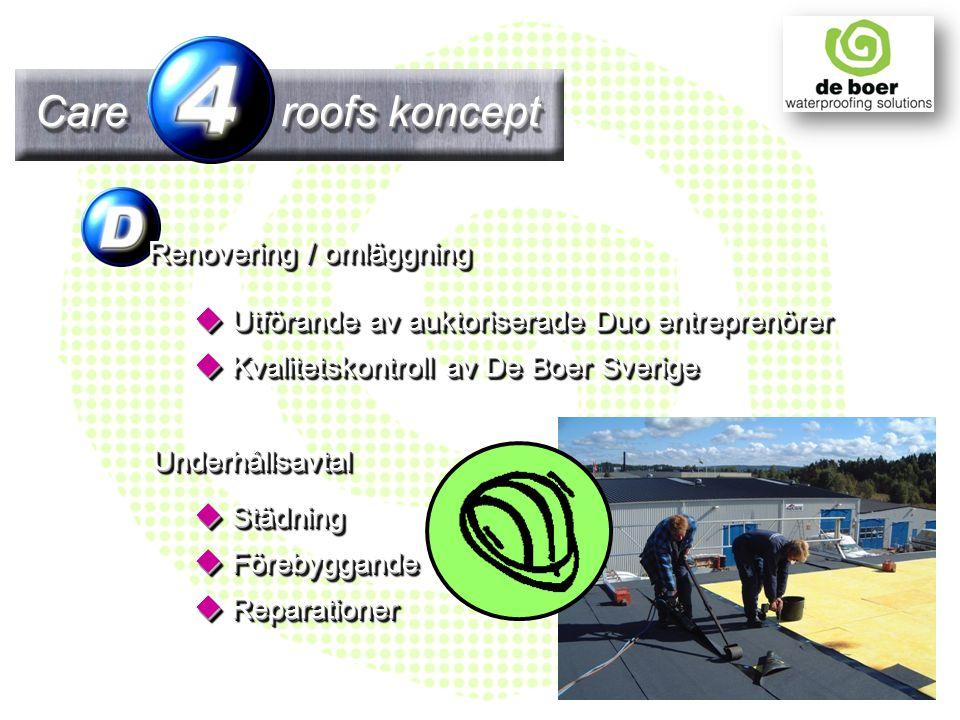  Utförande av auktoriserade Duo entreprenörer  Kvalitetskontroll av De Boer Sverige  Utförande av auktoriserade Duo entreprenörer  Kvalitetskontro