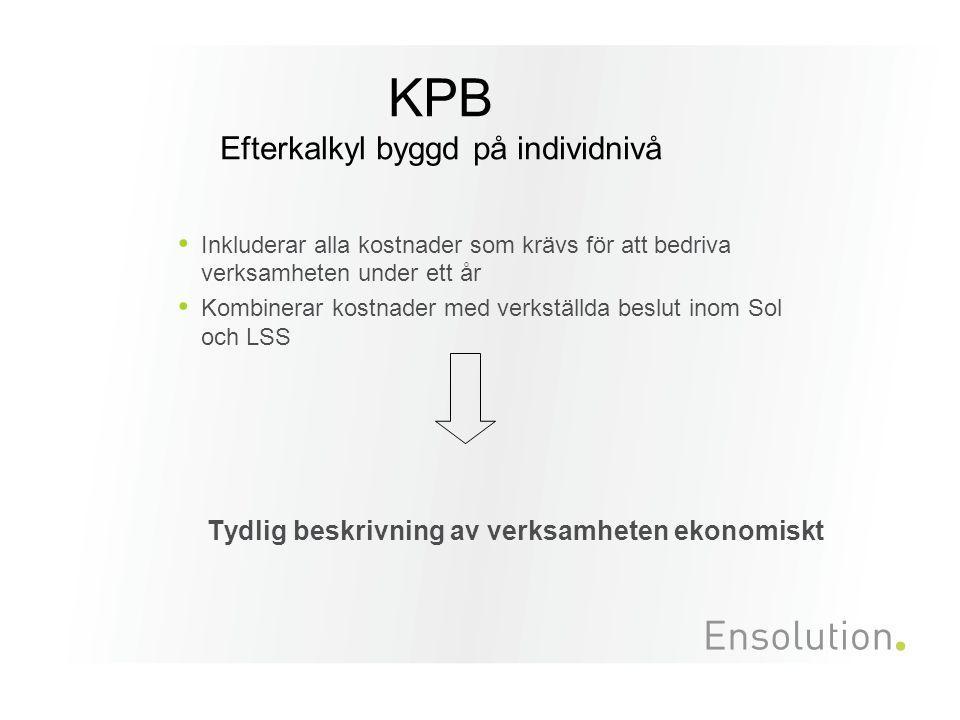 KPB Efterkalkyl byggd på individnivå Inkluderar alla kostnader som krävs för att bedriva verksamheten under ett år Kombinerar kostnader med verkställd