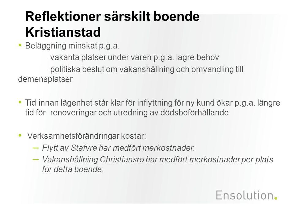 Reflektioner särskilt boende Kristianstad Beläggning minskat p.g.a. -vakanta platser under våren p.g.a. lägre behov -politiska beslut om vakanshållnin