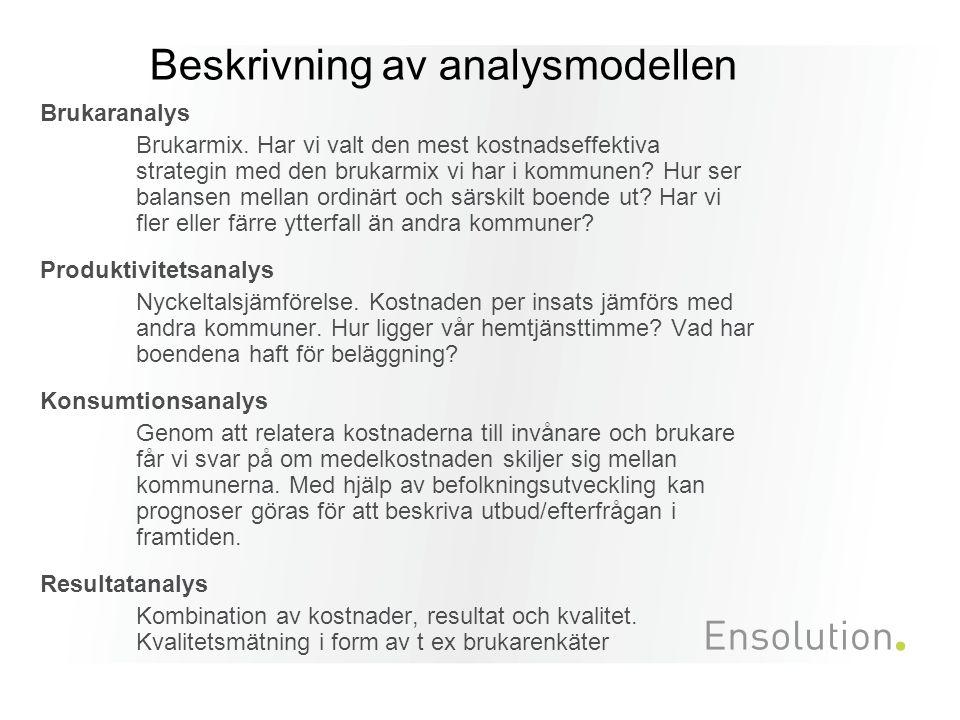 Kristianstads värden år 2012: Kostnad/timma: 627 krKvalitet hemtjänst: 92,2 Hemtjänstkostnad/timme enligt KpB och kundnöjdhet enligt NKI, år 2012 för kommuner med utförd tid i hemtjänsten