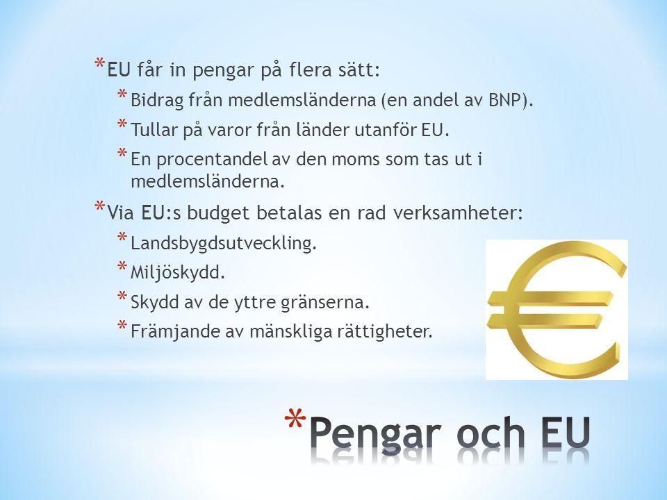 * EU får in pengar på flera sätt: * Bidrag från medlemsländerna (en andel av BNP). * Tullar på varor från länder utanför EU. * En procentandel av den