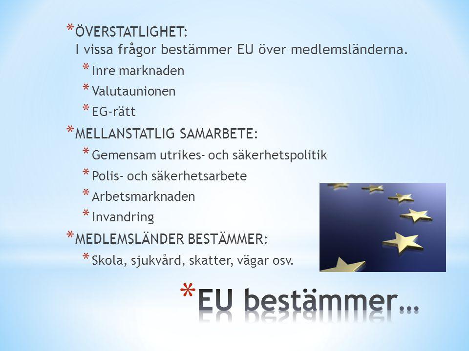 * ÖVERSTATLIGHET: I vissa frågor bestämmer EU över medlemsländerna. * Inre marknaden * Valutaunionen * EG-rätt * MELLANSTATLIG SAMARBETE: * Gemensam u