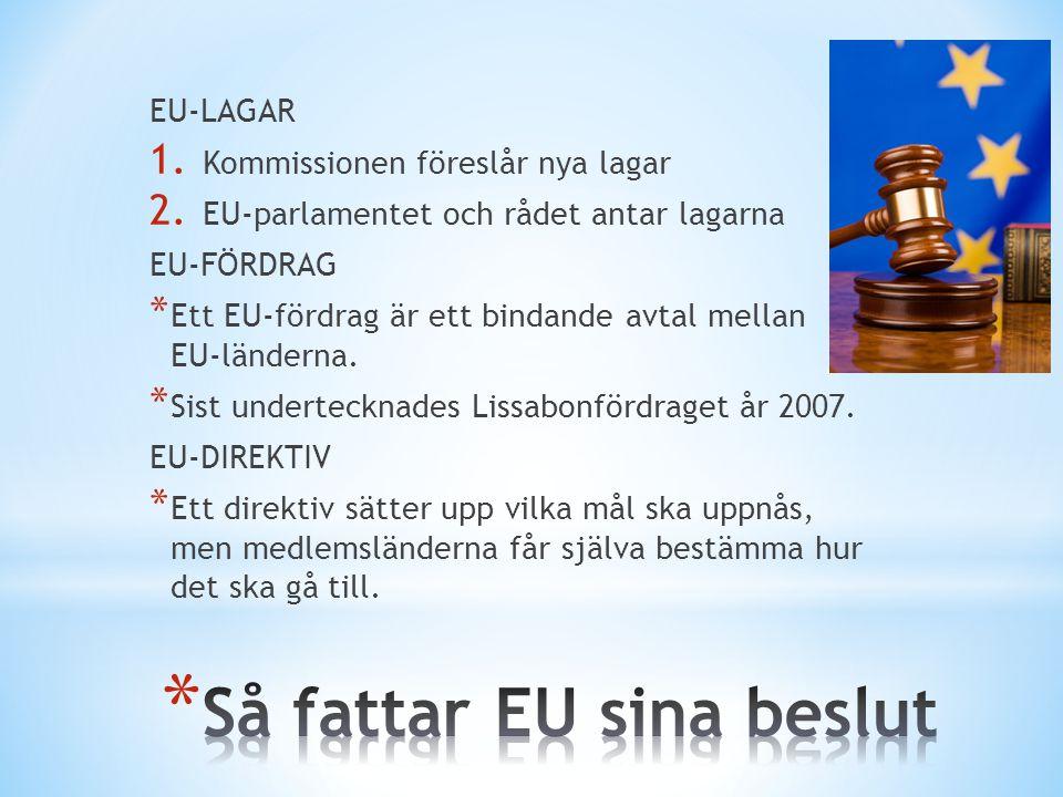 EU-LAGAR 1. Kommissionen föreslår nya lagar 2. EU-parlamentet och rådet antar lagarna EU-FÖRDRAG * Ett EU-fördrag är ett bindande avtal mellan EU-länd