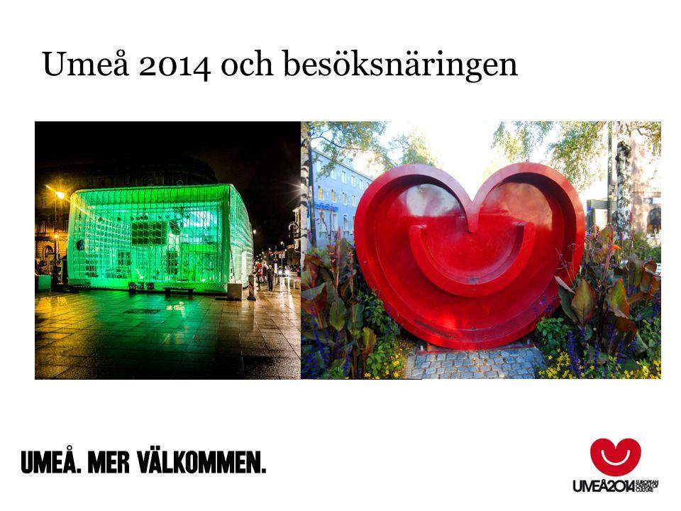 Förväntningar Generell ökning av gästnätter ca 11 % Media, visningsresor Umeå 2014, ett skyltfönster mot Europa FfFf