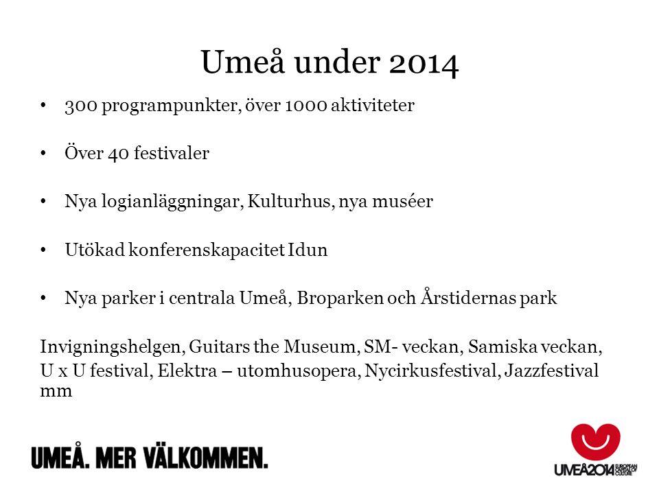 Umeå under 2014 300 programpunkter, över 1000 aktiviteter Över 40 festivaler Nya logianläggningar, Kulturhus, nya muséer Utökad konferenskapacitet Idu