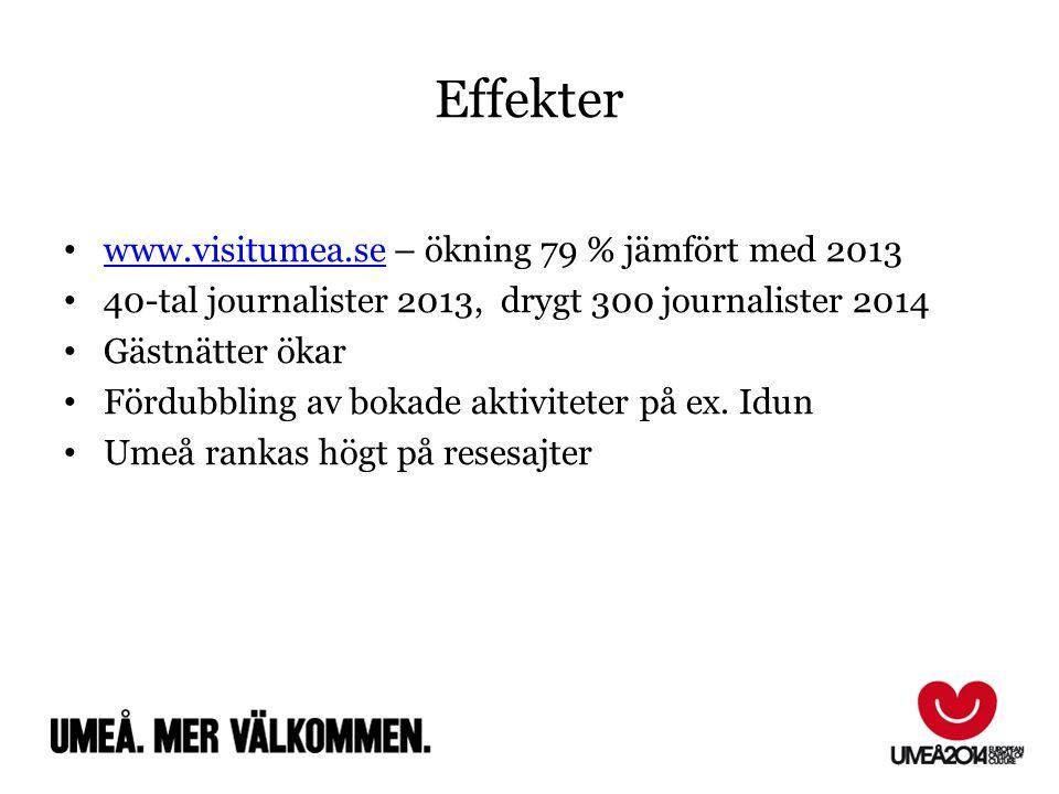 Effekter www.visitumea.se – ökning 79 % jämfört med 2013 www.visitumea.se 40-tal journalister 2013, drygt 300 journalister 2014 Gästnätter ökar Fördub