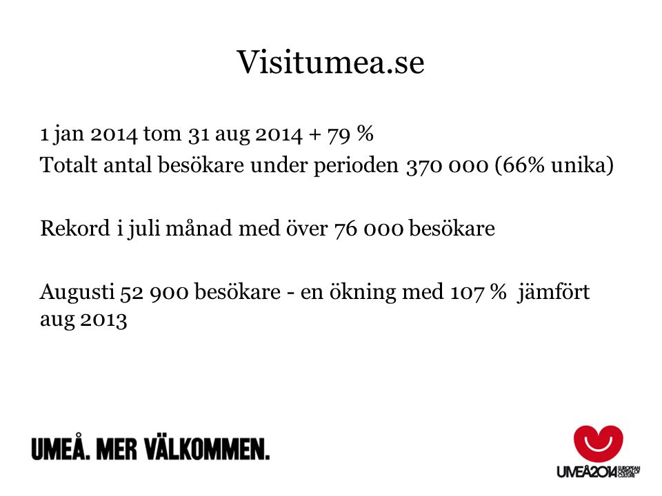 Visitumea.se 1 jan 2014 tom 31 aug 2014 + 79 % Totalt antal besökare under perioden 370 000 (66% unika) Rekord i juli månad med över 76 000 besökare A