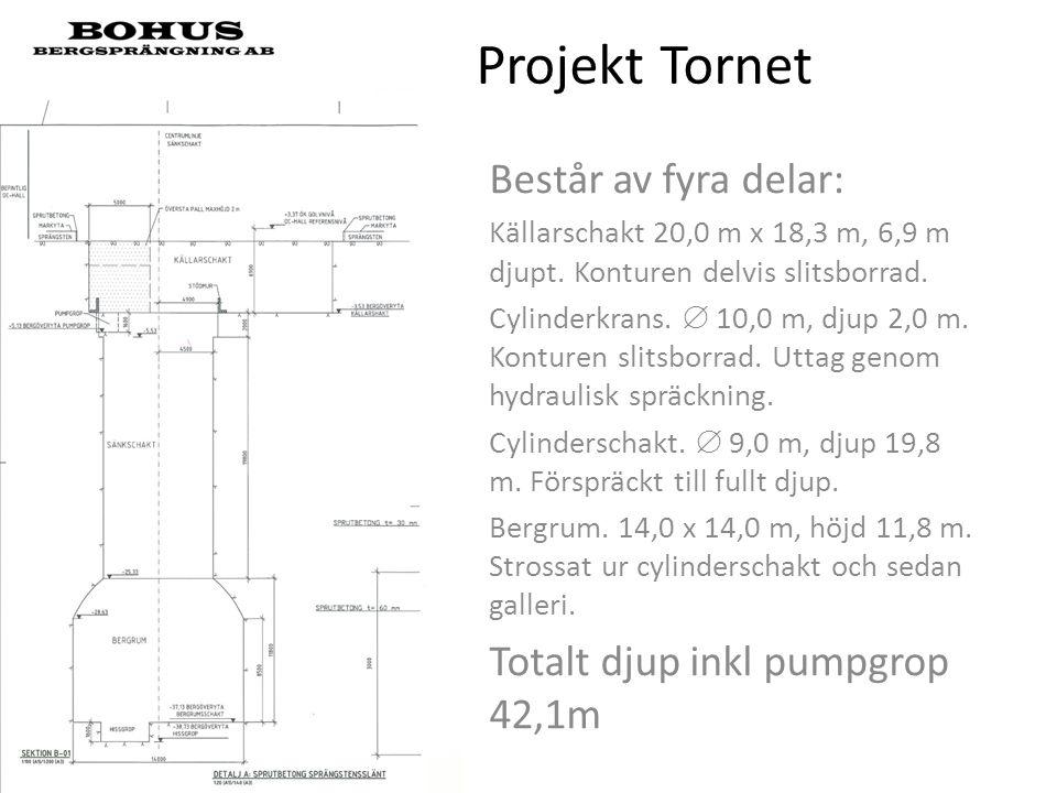 Projekt Tornet Består av fyra delar: Källarschakt 20,0 m x 18,3 m, 6,9 m djupt. Konturen delvis slitsborrad. Cylinderkrans.  10,0 m, djup 2,0 m. Kont