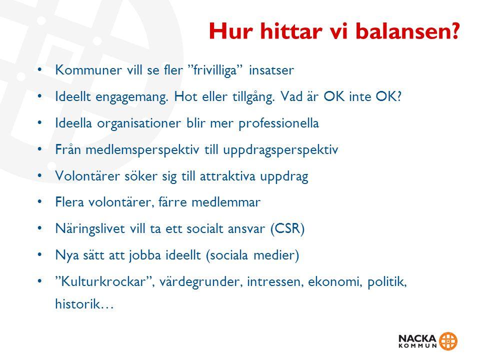 """Hur hittar vi balansen? Kommuner vill se fler """"frivilliga"""" insatser Ideellt engagemang. Hot eller tillgång. Vad är OK inte OK? Ideella organisationer"""