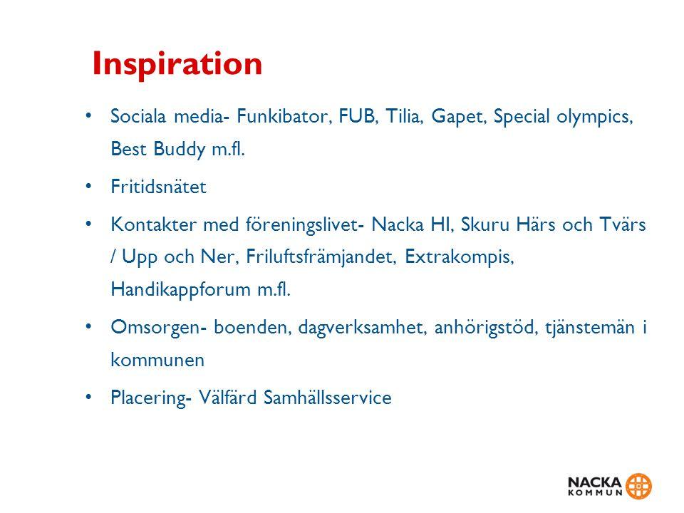 Inspiration Sociala media- Funkibator, FUB, Tilia, Gapet, Special olympics, Best Buddy m.fl. Fritidsnätet Kontakter med föreningslivet- Nacka HI, Skur