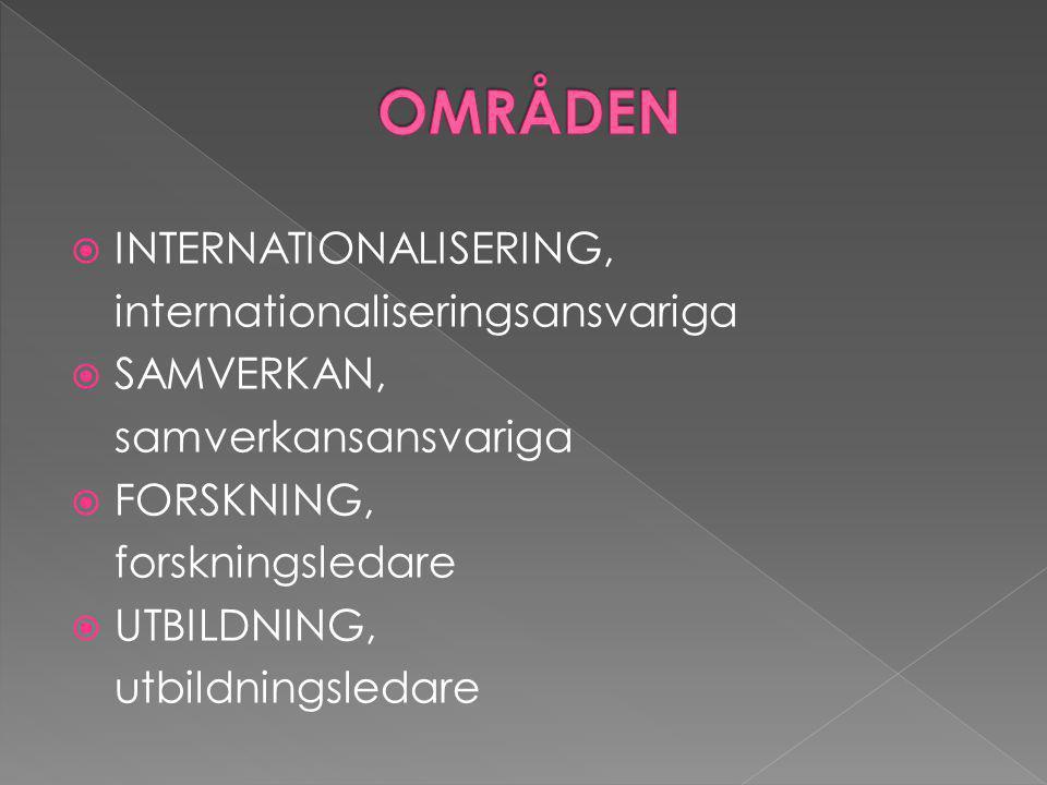  INTERNATIONALISERING, internationaliseringsansvariga  SAMVERKAN, samverkansansvariga  FORSKNING, forskningsledare  UTBILDNING, utbildningsledare