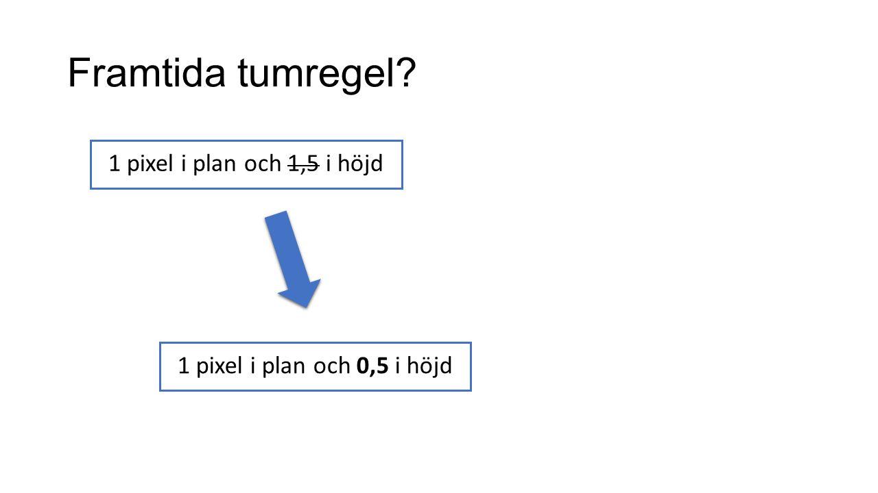 Framtida tumregel? 1 pixel i plan och 1,5 i höjd 1 pixel i plan och 0,5 i höjd