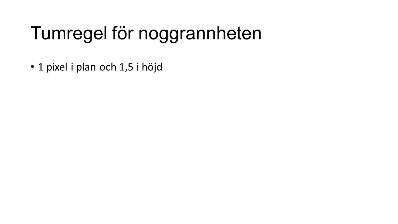 Tumregel för noggrannheten 1 pixel i plan och 1,5 i höjd