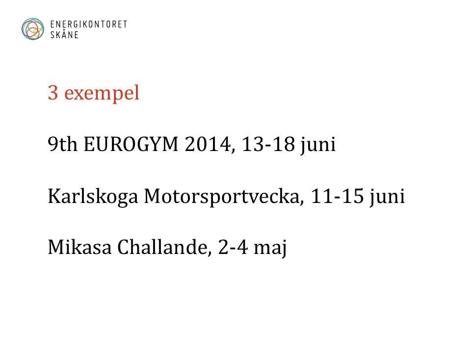 3 exempel 9th EUROGYM 2014, 13-18 juni Karlskoga Motorsportvecka, 11-15 juni Mikasa Challande, 2-4 maj