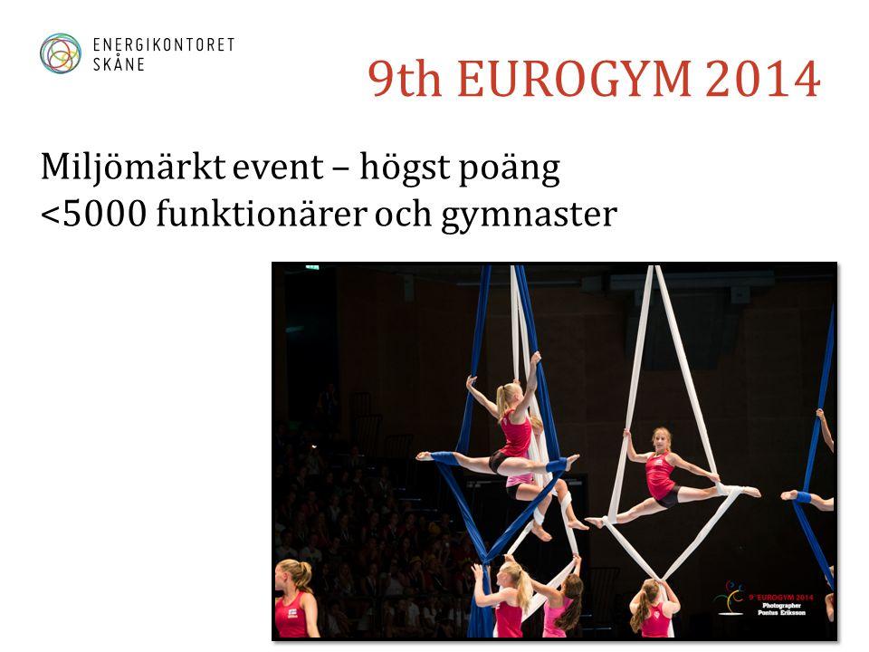 Miljömärkt event – högst poäng <5000 funktionärer och gymnaster 9th EUROGYM 2014