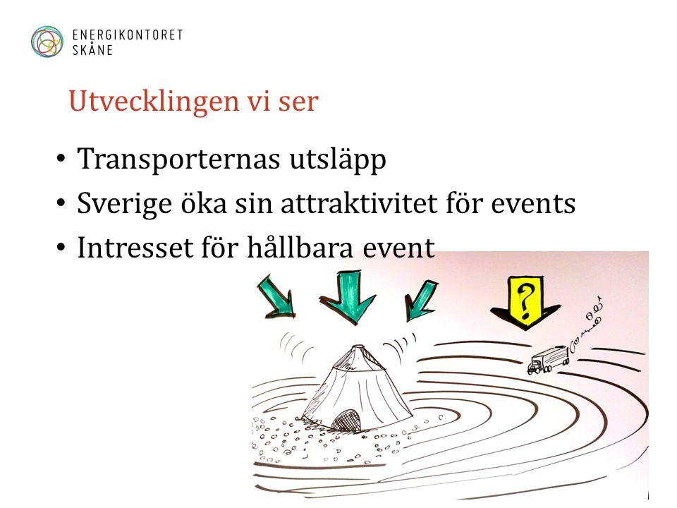 Utvecklingen vi ser Transporternas utsläpp Sverige öka sin attraktivitet för events Intresset för hållbara event