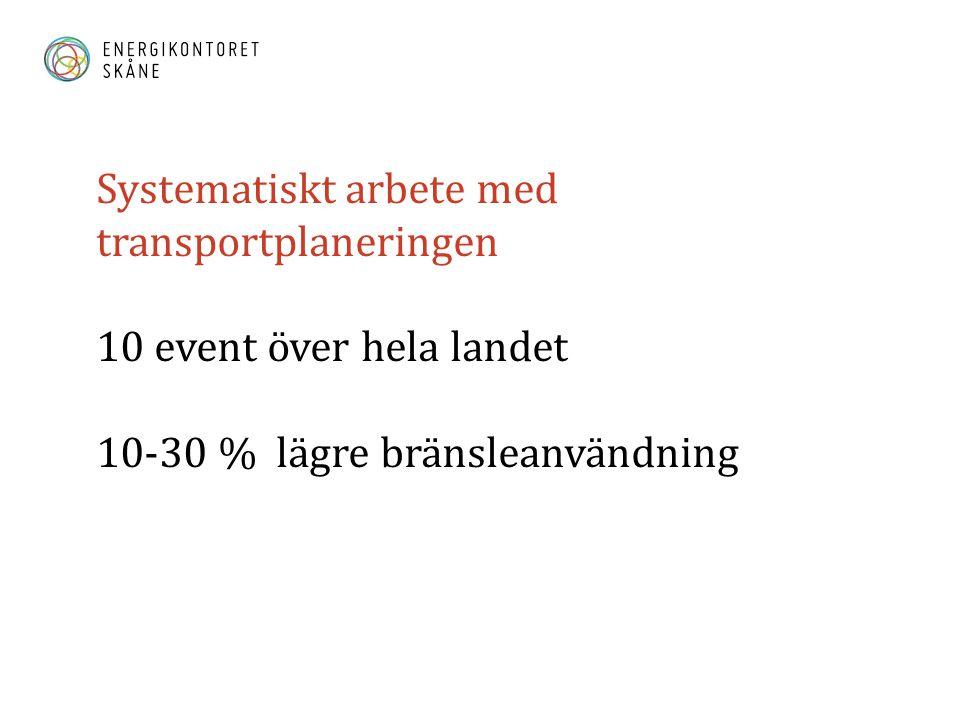 Systematiskt arbete med transportplaneringen 10 event över hela landet 10-30 % lägre bränsleanvändning