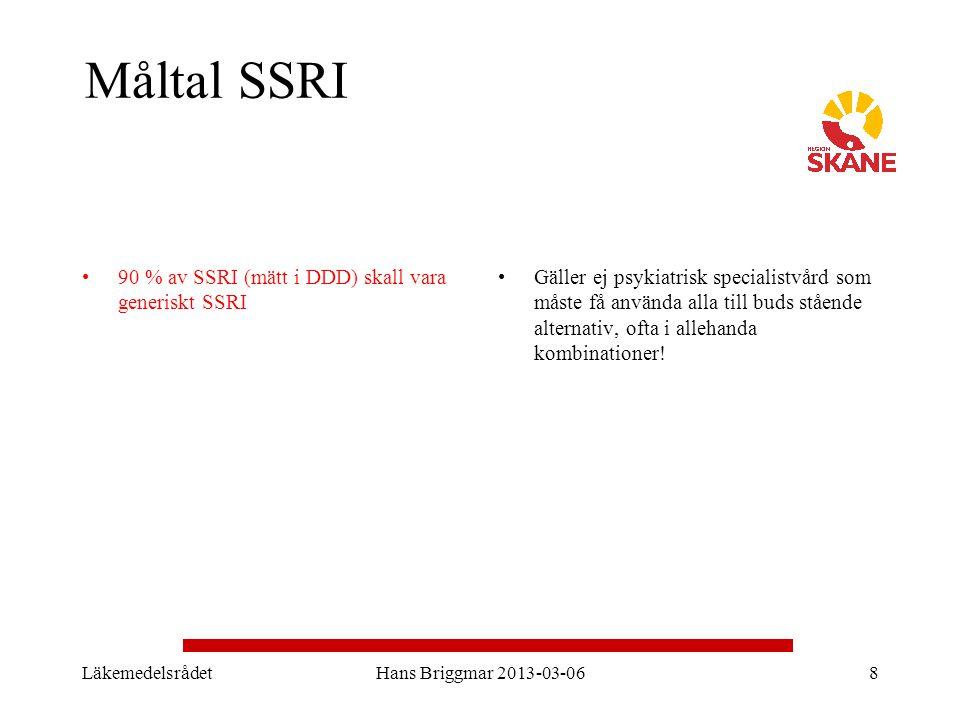 Måltal SSRI 90 % av SSRI (mätt i DDD) skall vara generiskt SSRI Gäller ej psykiatrisk specialistvård som måste få använda alla till buds stående alter