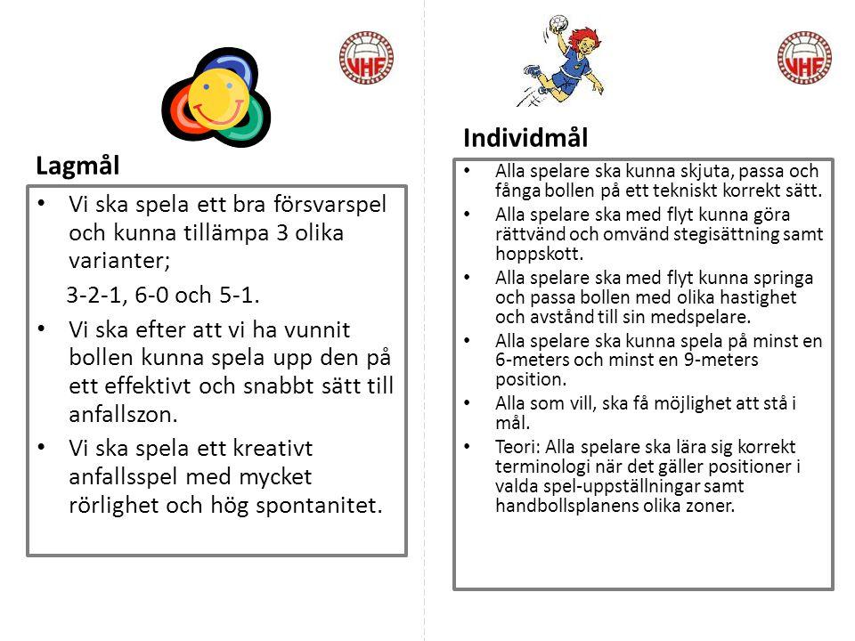 Lagmål Vi ska spela ett bra försvarspel och kunna tillämpa 3 olika varianter; 3-2-1, 6-0 och 5-1. Vi ska efter att vi ha vunnit bollen kunna spela upp