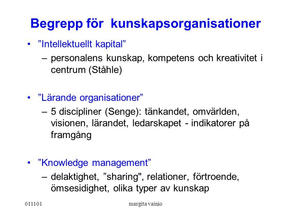 """011101margita vainio Begrepp för kunskapsorganisationer """"Intellektuellt kapital"""" –personalens kunskap, kompetens och kreativitet i centrum (Ståhle) """"L"""
