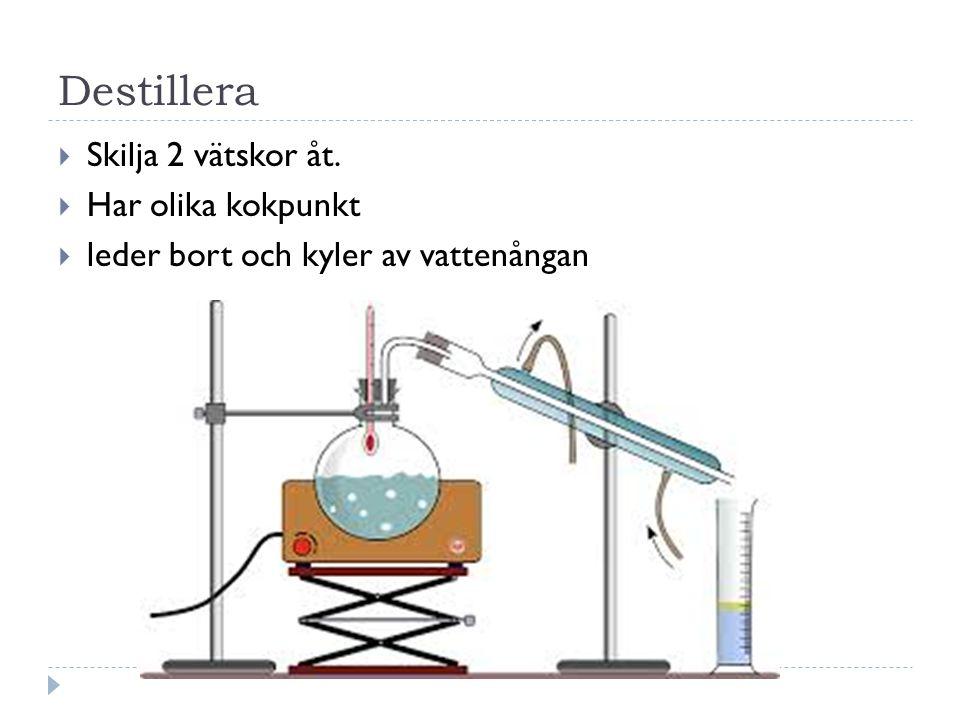 Destillera  Skilja 2 vätskor åt.  Har olika kokpunkt  leder bort och kyler av vattenångan