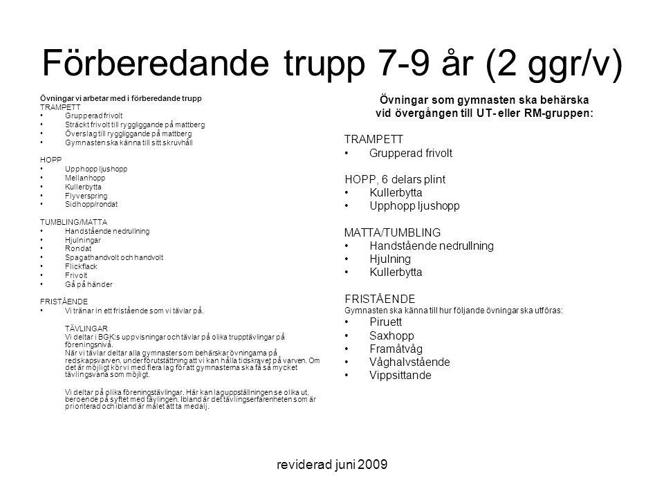 reviderad juni 2009 Förberedande trupp 7-9 år (2 ggr/v) Övningar vi arbetar med i förberedande trupp TRAMPETT Grupperad frivolt Sträckt frivolt till r