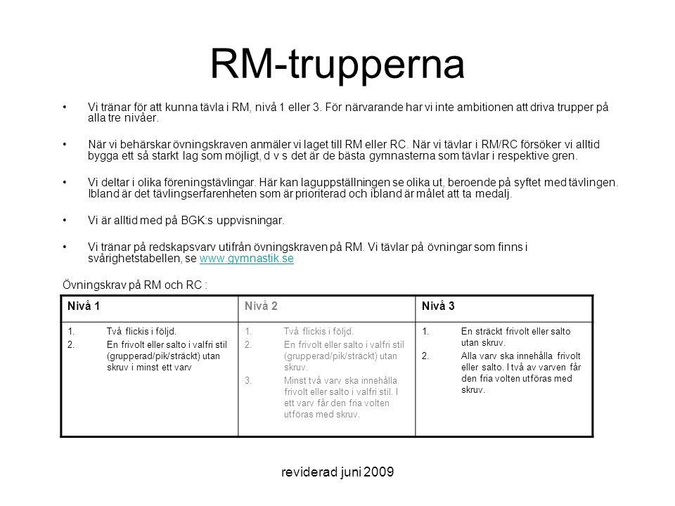 reviderad juni 2009 RM-trupperna Vi tränar för att kunna tävla i RM, nivå 1 eller 3. För närvarande har vi inte ambitionen att driva trupper på alla t