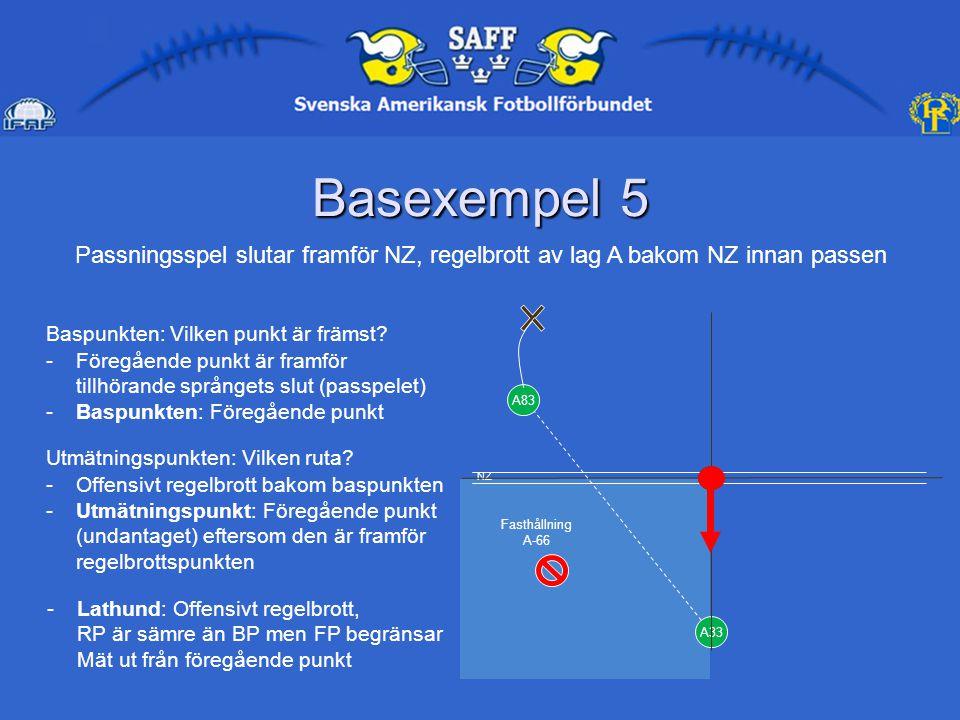 Basexempel 5 A33 Fasthållning A-66 Passningsspel slutar framför NZ, regelbrott av lag A bakom NZ innan passen Baspunkten: Vilken punkt är främst.