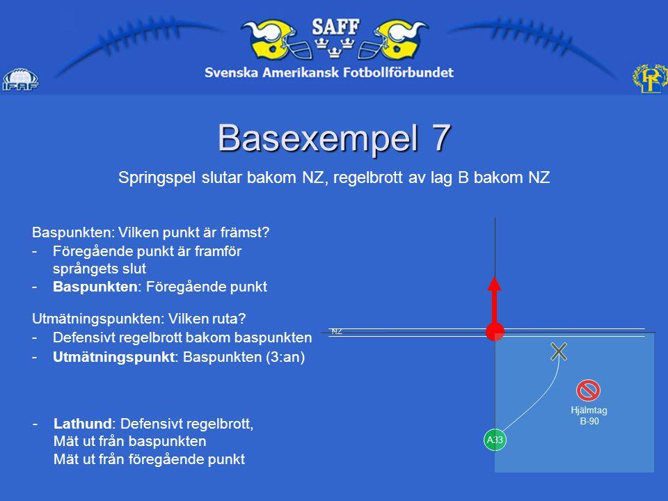 Basexempel 7 A33 Hjälmtag B-90 Springspel slutar bakom NZ, regelbrott av lag B bakom NZ Baspunkten: Vilken punkt är främst.