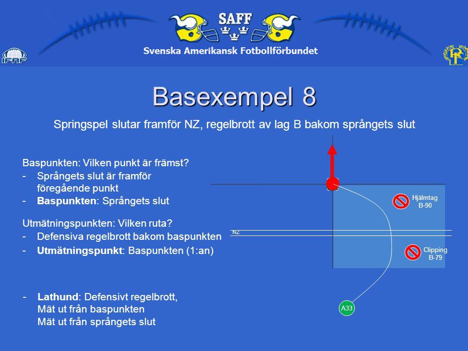 Basexempel 8 A33 Hjälmtag B-90 Springspel slutar framför NZ, regelbrott av lag B bakom språngets slut Baspunkten: Vilken punkt är främst.