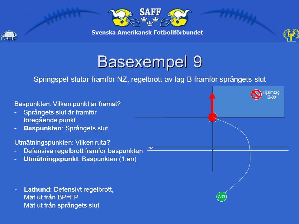 Basexempel 9 A33 Hjälmtag B-90 Springspel slutar framför NZ, regelbrott av lag B framför språngets slut Baspunkten: Vilken punkt är främst.