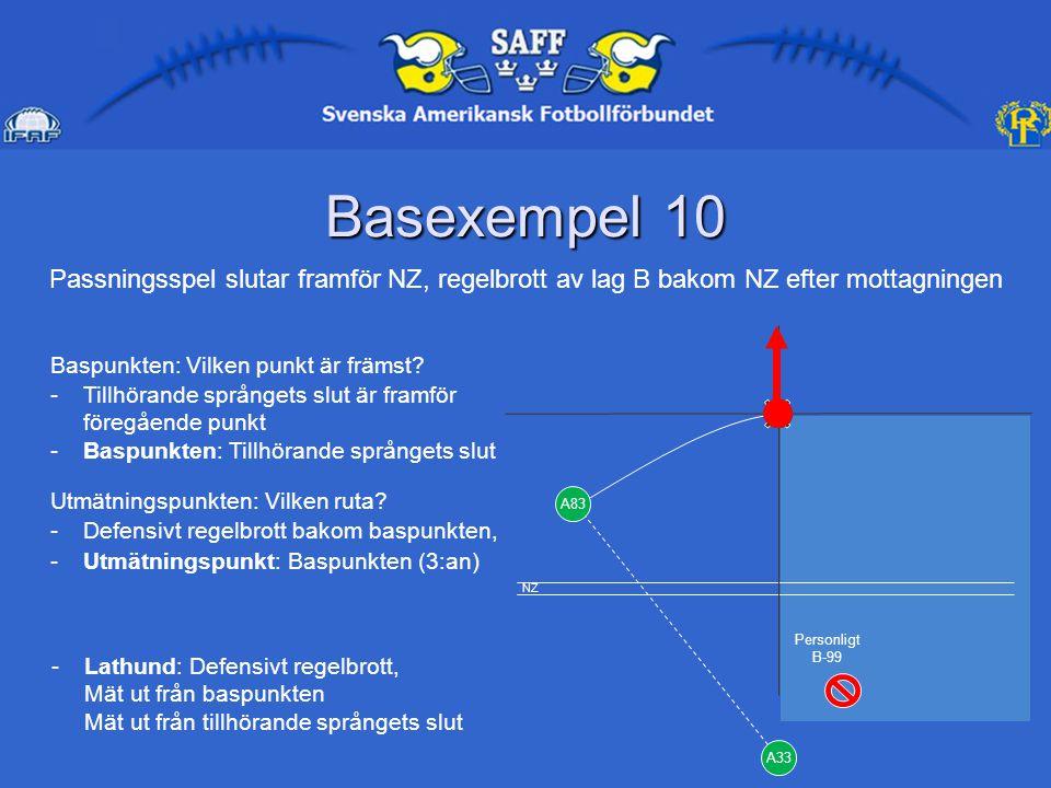 Basexempel 10 A33 Personligt B-99 Passningsspel slutar framför NZ, regelbrott av lag B bakom NZ efter mottagningen Baspunkten: Vilken punkt är främst.