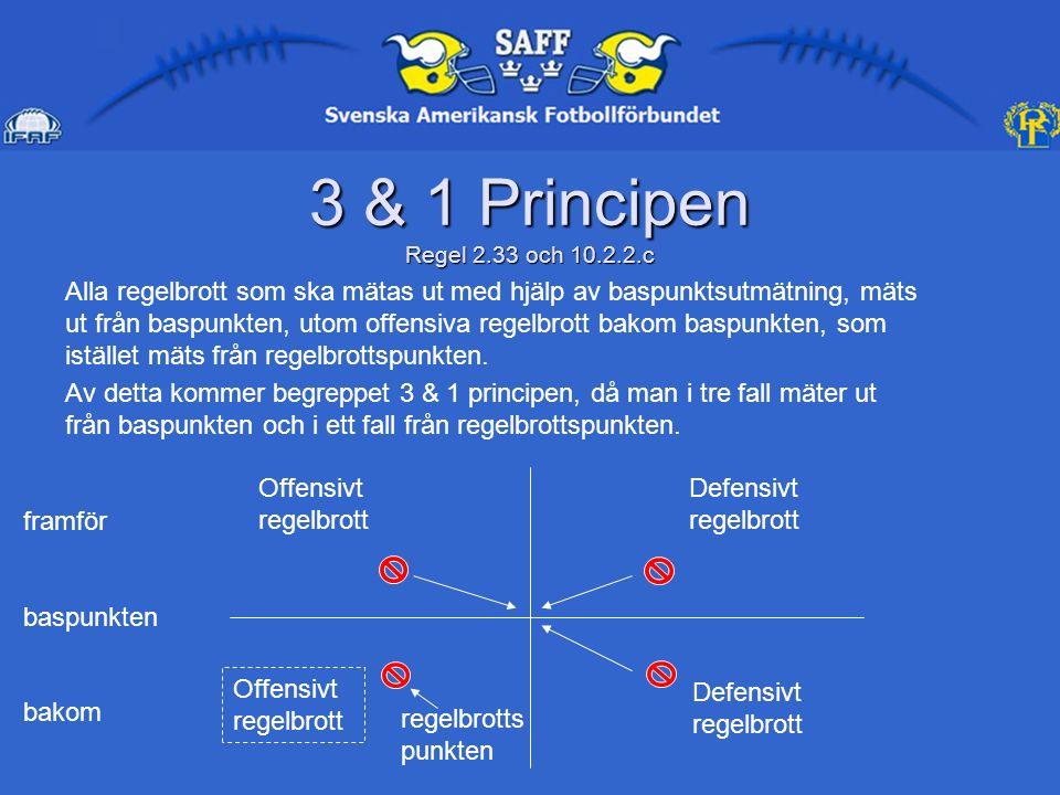 3 & 1 Principen Regel 2.33 och 10.2.2.c Alla regelbrott som ska mätas ut med hjälp av baspunktsutmätning, mäts ut från baspunkten, utom offensiva regelbrott bakom baspunkten, som istället mäts från regelbrottspunkten.