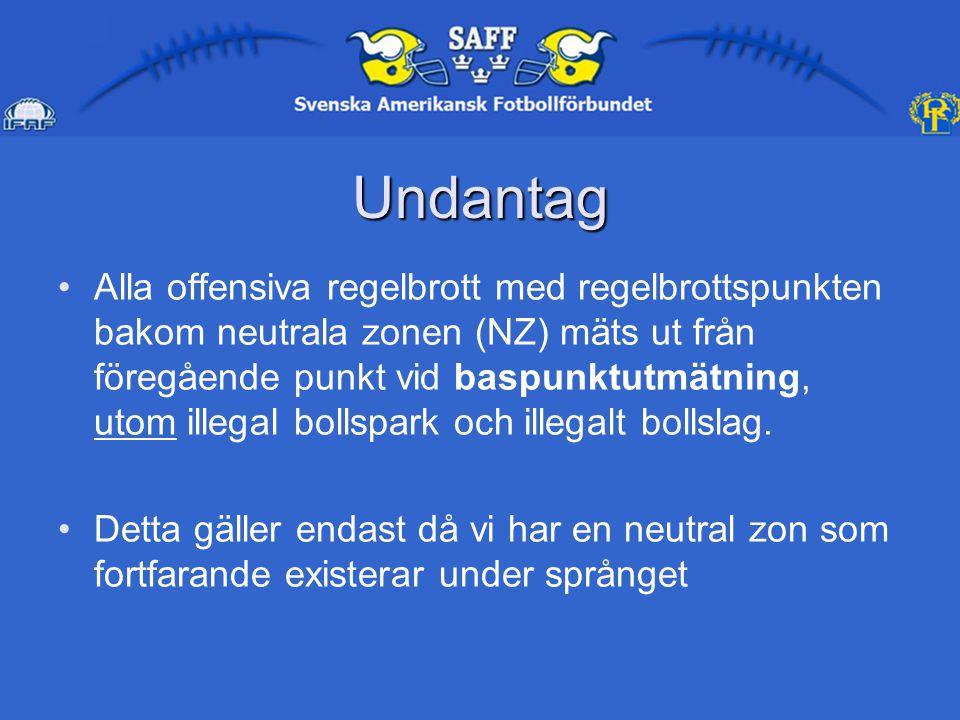 Undantag Alla offensiva regelbrott med regelbrottspunkten bakom neutrala zonen (NZ) mäts ut från föregående punkt vid baspunktutmätning, utom illegal bollspark och illegalt bollslag.
